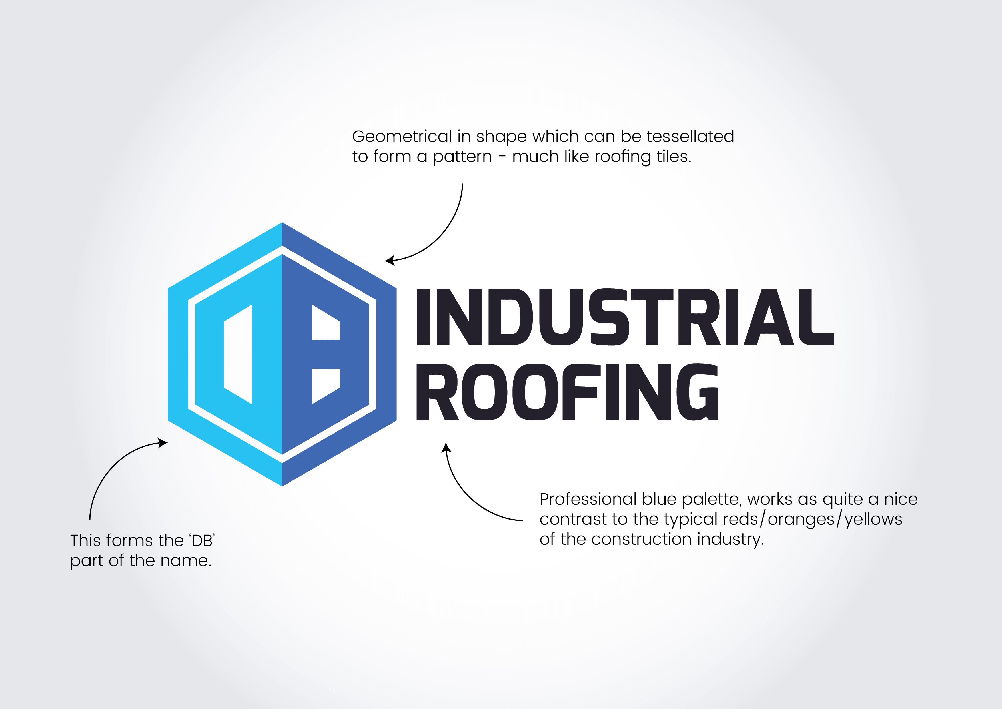 DB industrial roofing logo explanation
