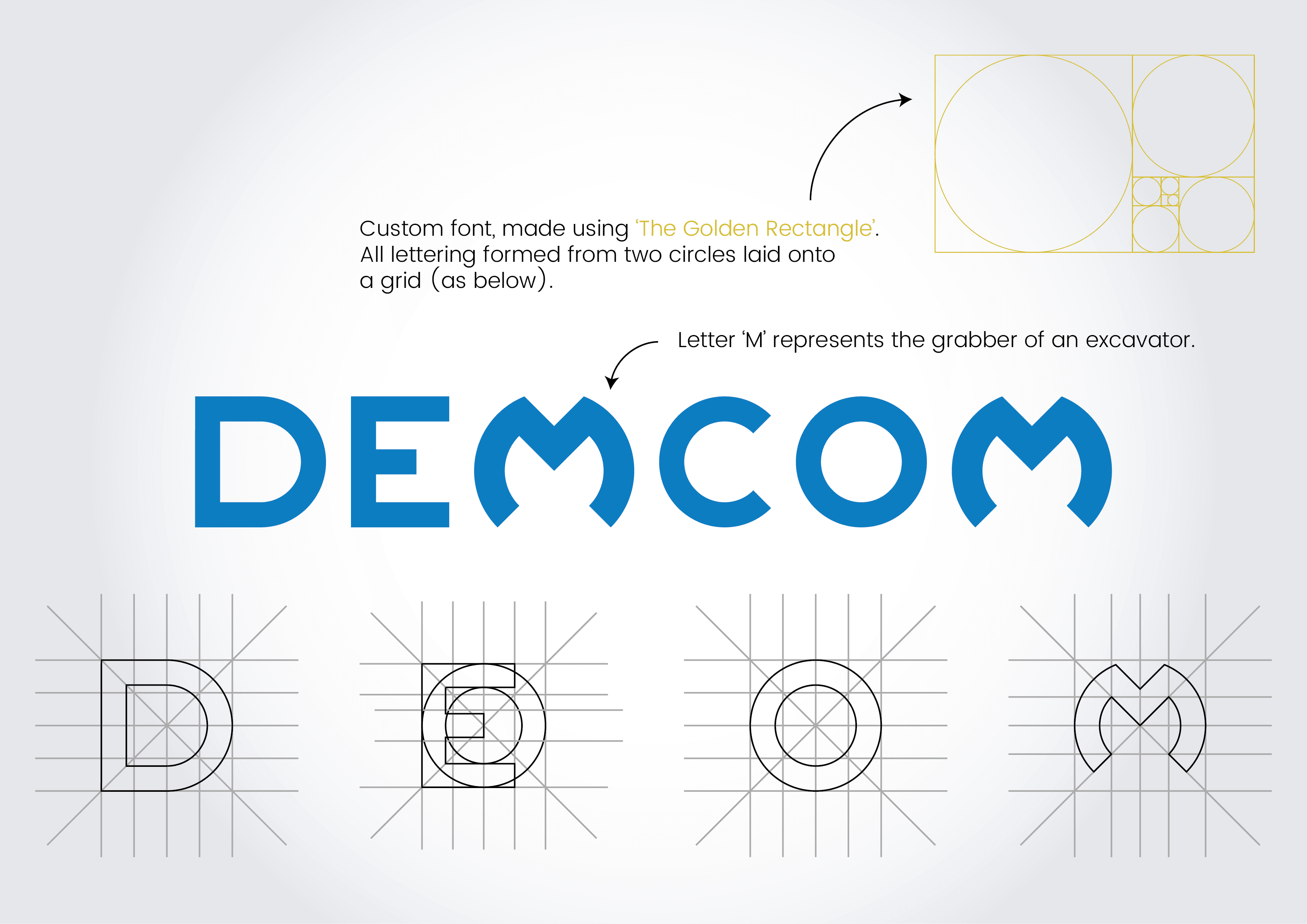 Demcom Logo Explanation