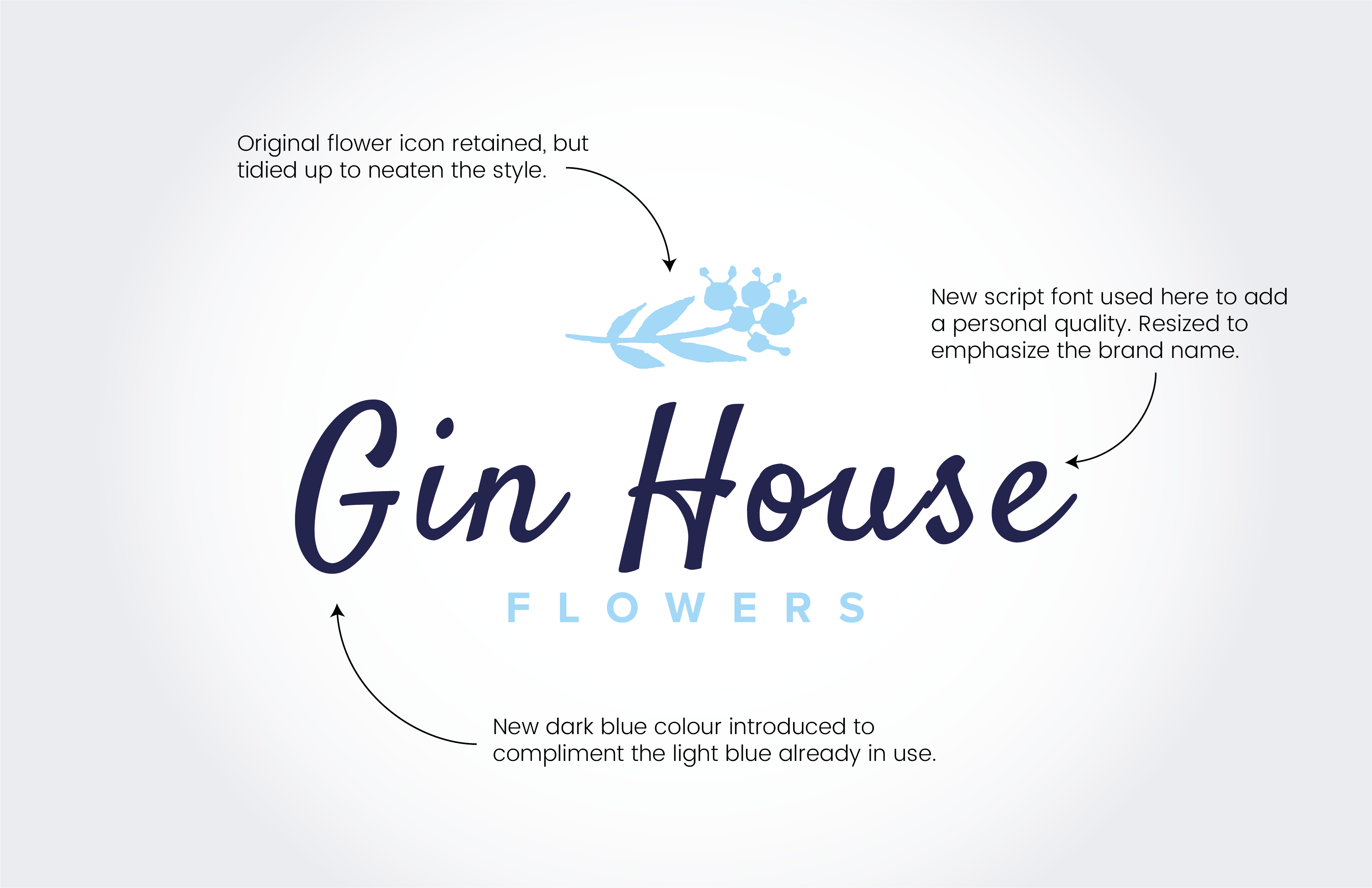 Gin House Flowers logo explanation