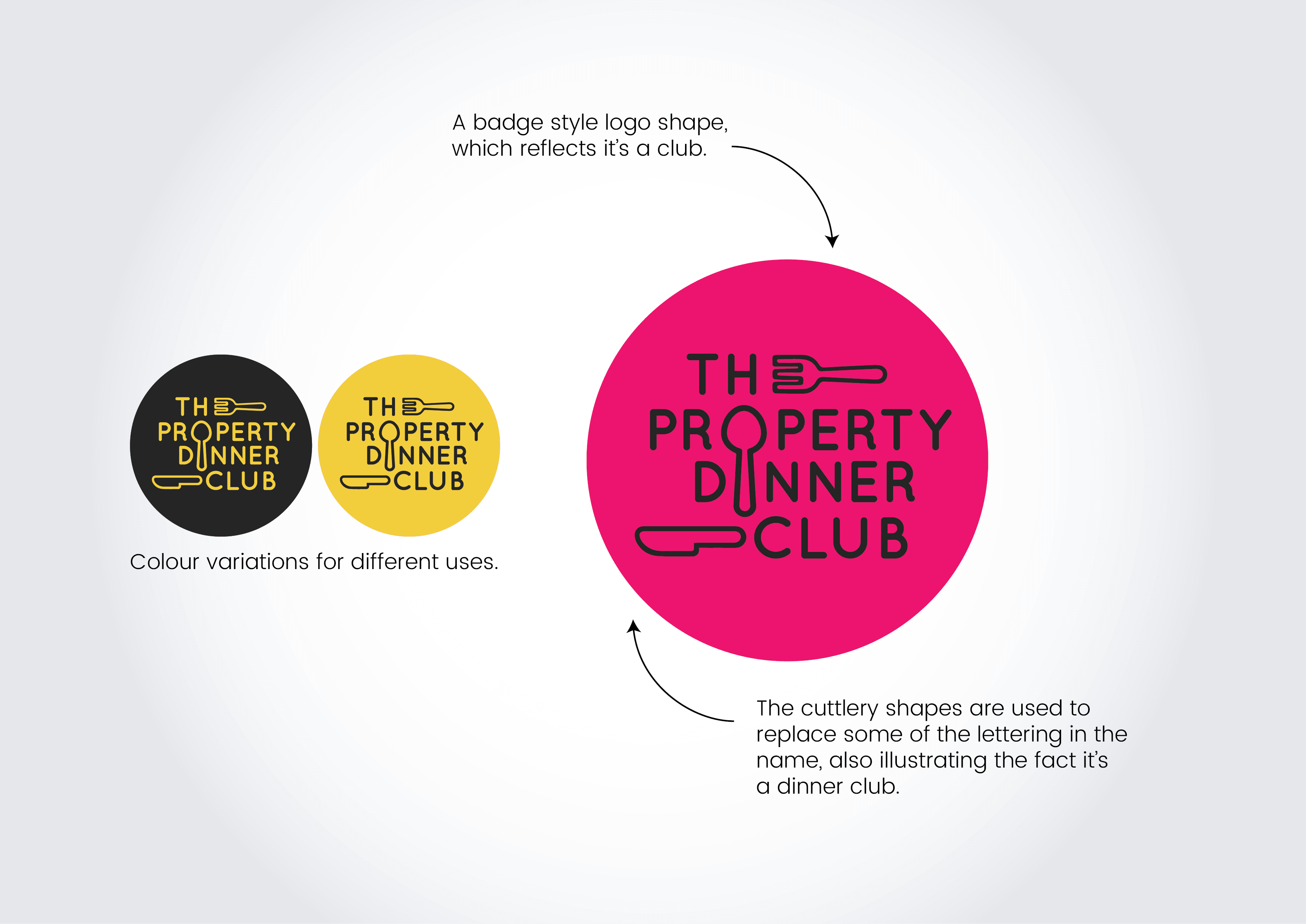 Property Dinner Club Logo Explanation