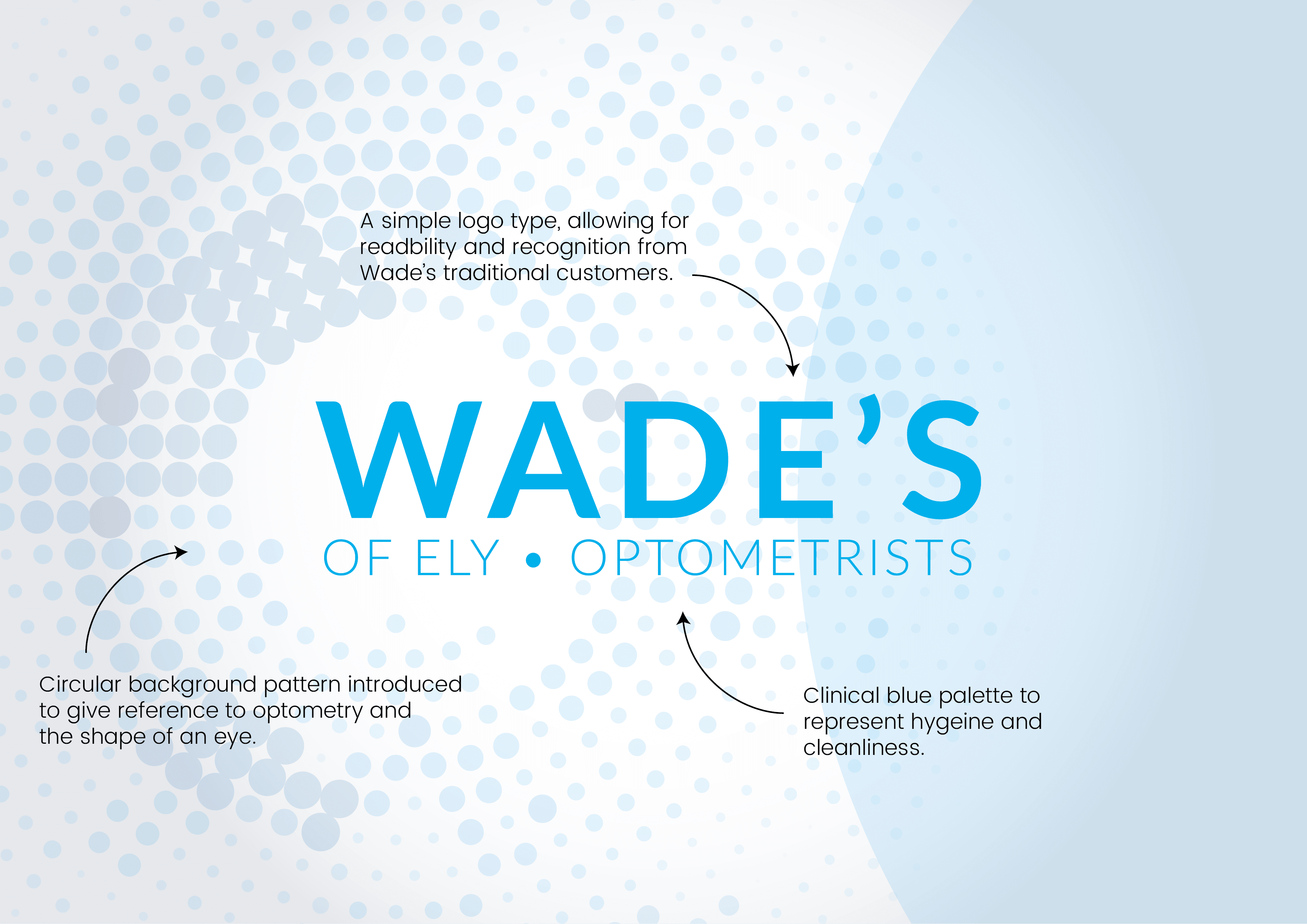 Wades of Ely Logo Explanation